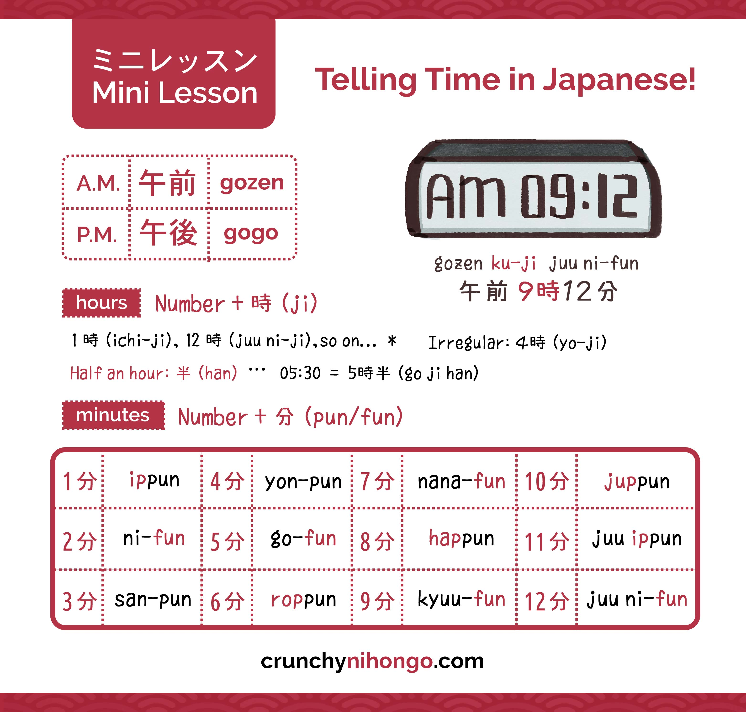 how to tell time japanese